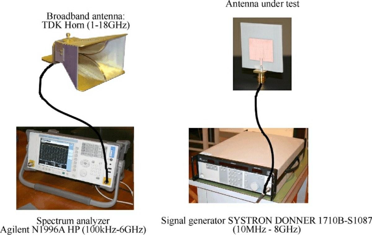 RFCAL - Laboratorio di progetto di circuiti ed antenne a RF